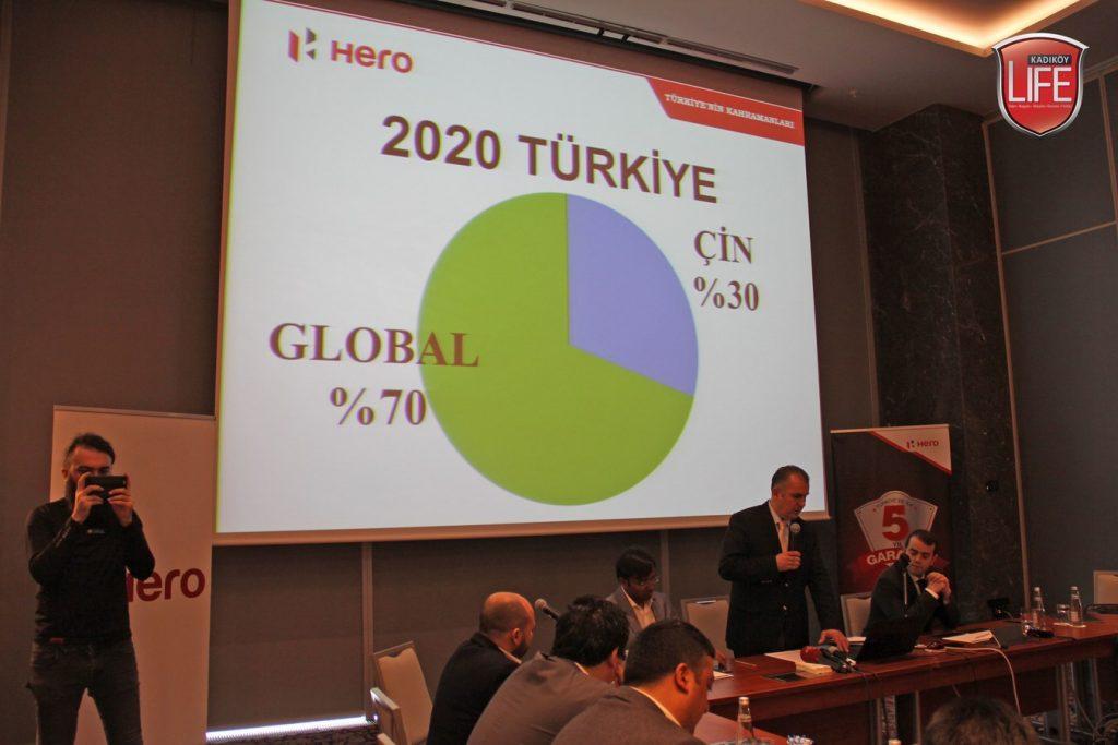 globalization turkey